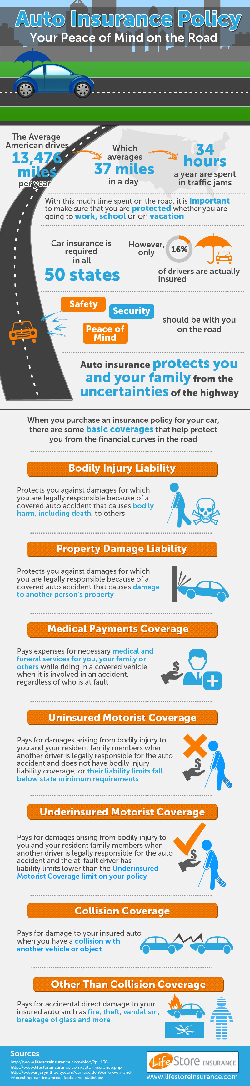 Auto Insurance Policy Your Peace of Mind On The Road