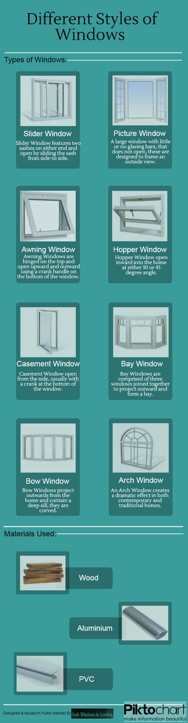 Different Styles Of Windows