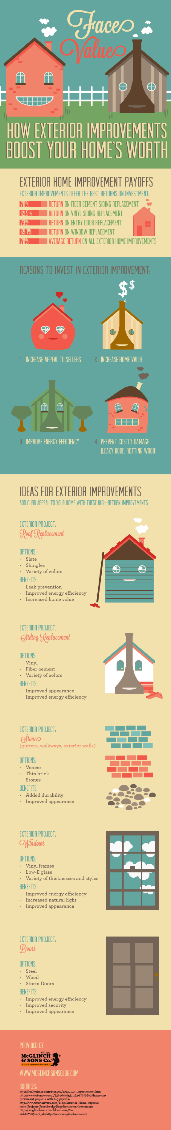 Face Value How Exterior Improvement Boost Your Homes Worth