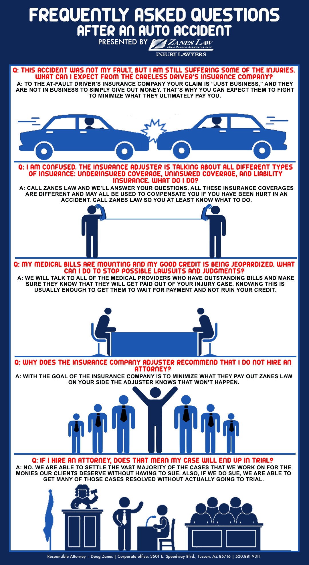 Frequently Asked Questions After An Auto Accident