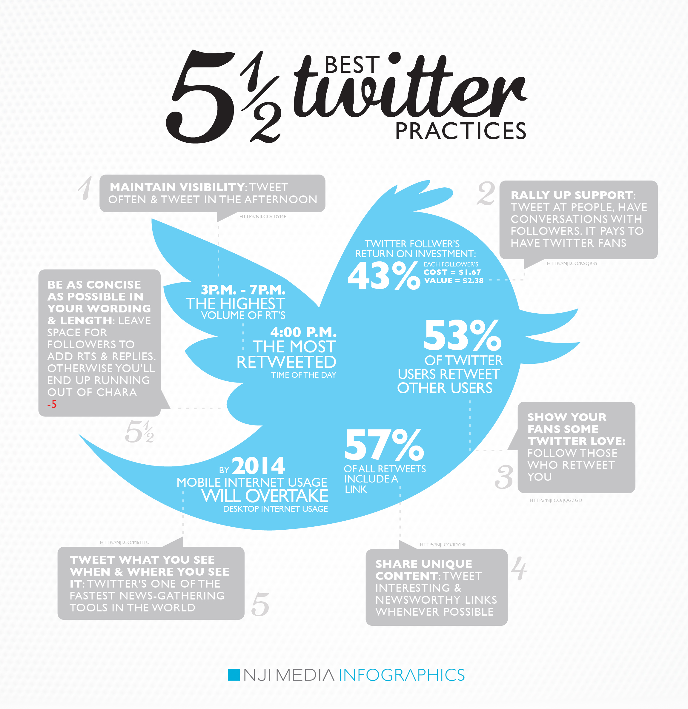 512 Best Twitter Practices