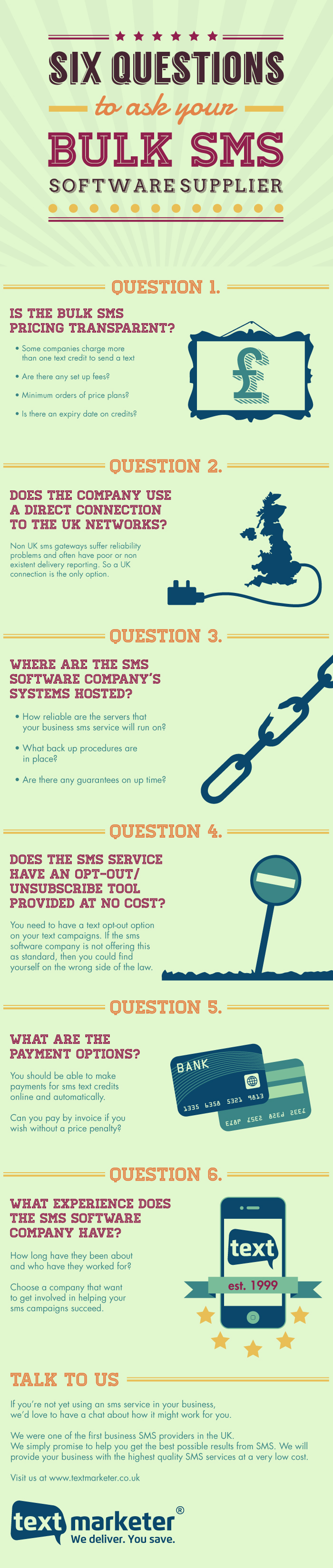 6 Questions To Ask Your SMS Provider