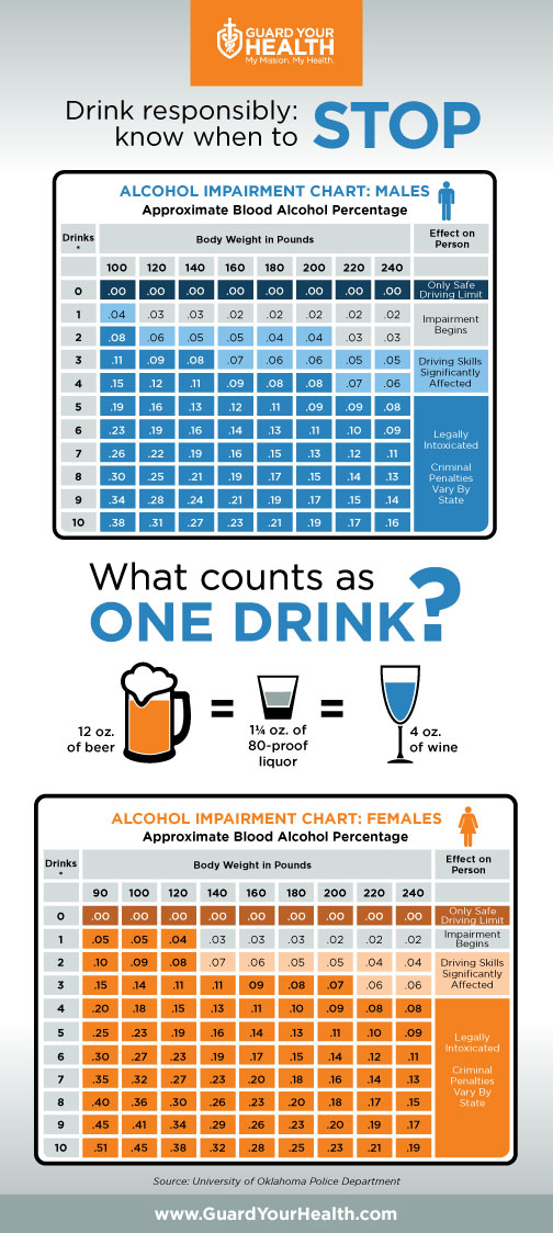 drink-responsibly-know-when-to-stop_5249e5e881c86