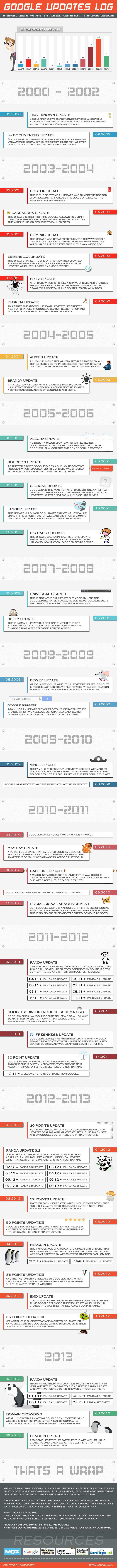 google-updates-log_524819cb31925