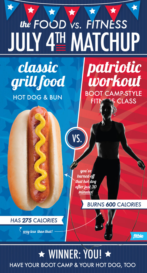 July 4th Food VS Fitness
