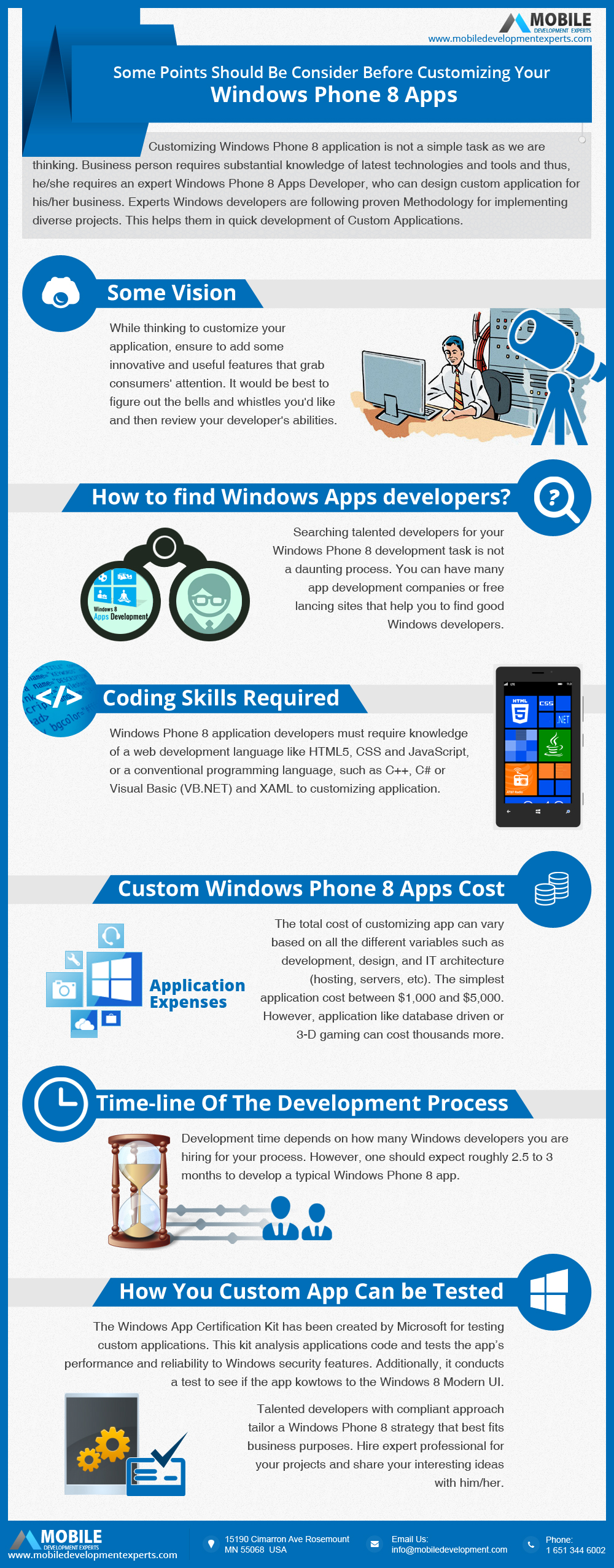 Some Points Should Be Consider Before Customizing Your Windows Phone 8 Apps