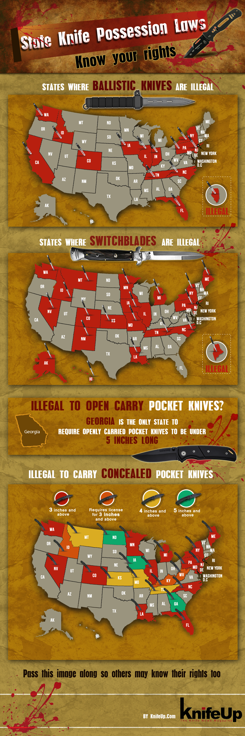 State Knife Possession Laws Know Your Rights