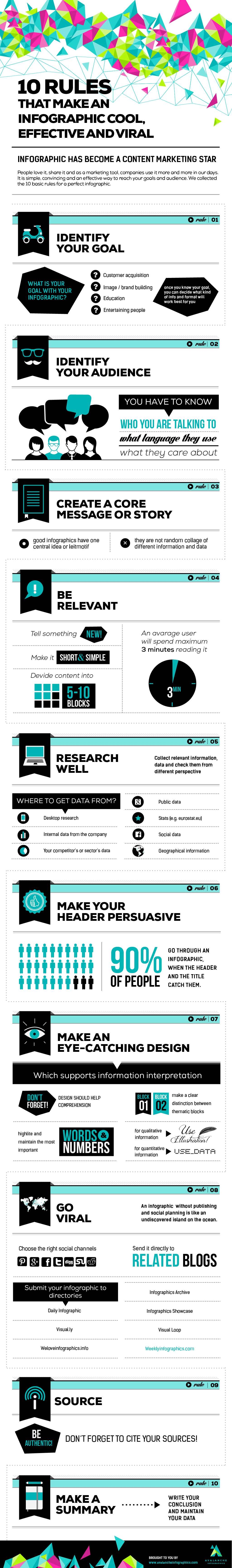 10 rules for a viral infographic