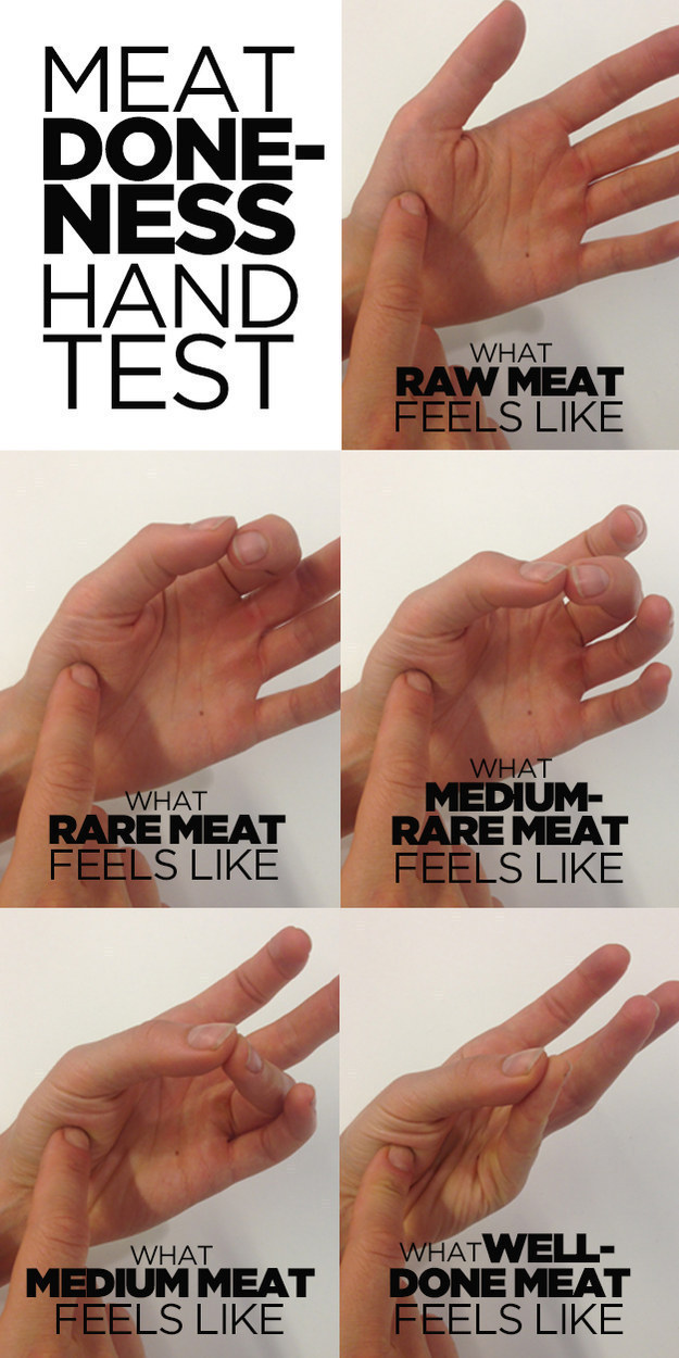 Guide to cooking rare meat
