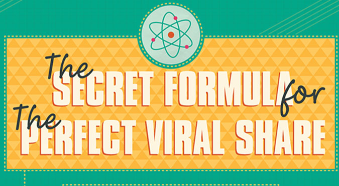 The secret formula for the perfect viral share
