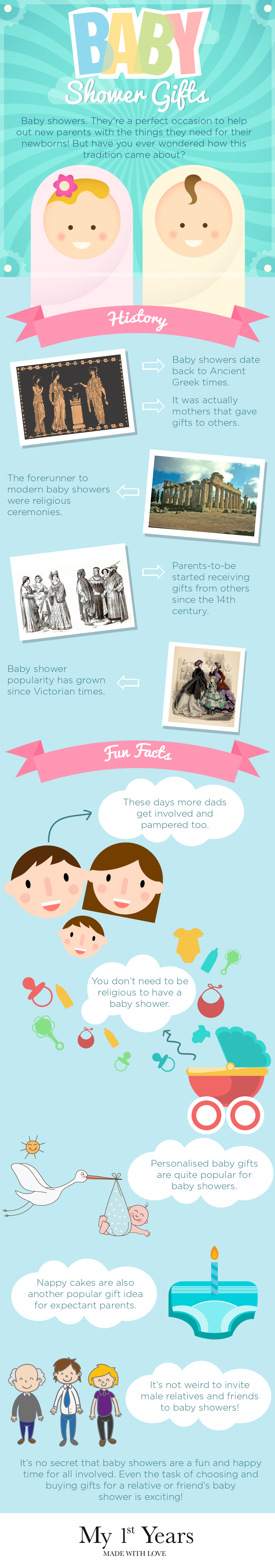 Baby showers gifts