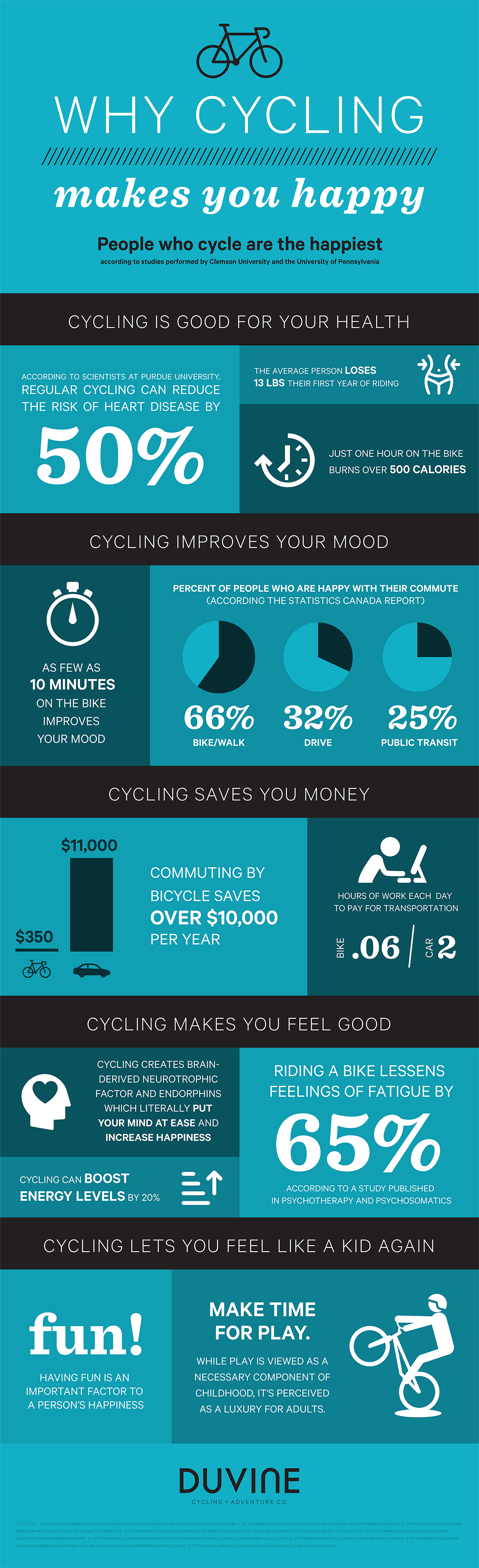 Why Cycling Makes You Happy