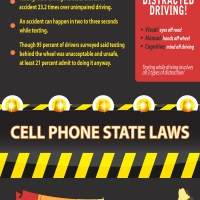 Distracted Driving Effects