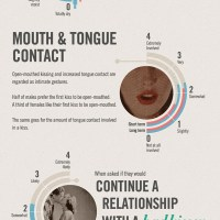 First Kiss Tips