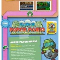 Paper Mario Timeline