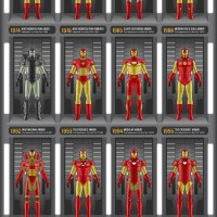 Iron Man Armor Evolution