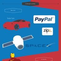 Elon Musk and Tony Stark Comparison