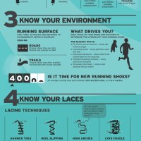 Running Shoe Selection Tips