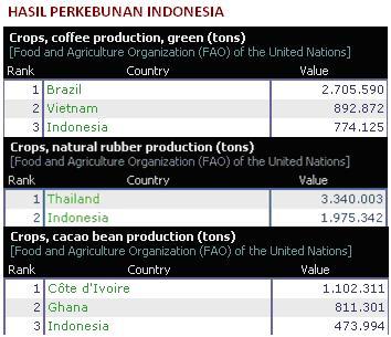 Selama Kekayaan Alam Dirampok Asing Indonesia Akan Terus Miskin (6/6)