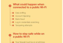 stay safe on public WiFi