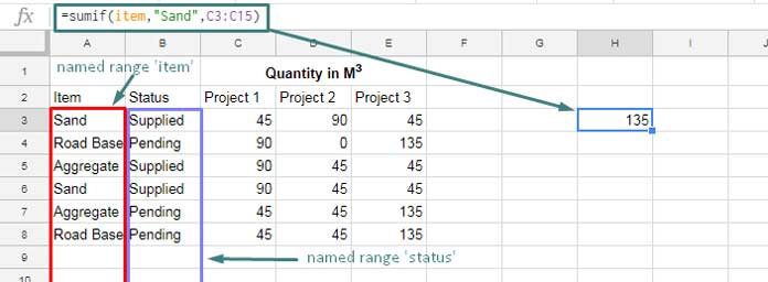 Named Ranges In Sumif In Sheets As Range Sum Range