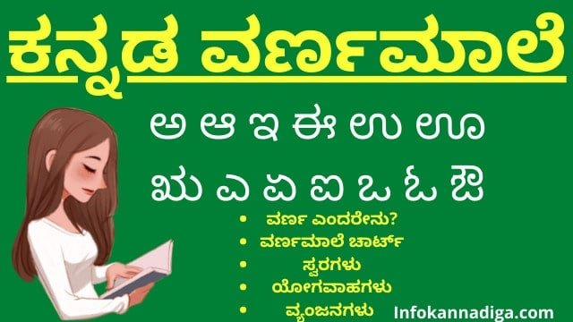 Kannada Varnamale
