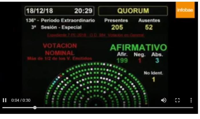 Se complicó el tratamiento de la ley contra barras en Diputados y quedará para 2019