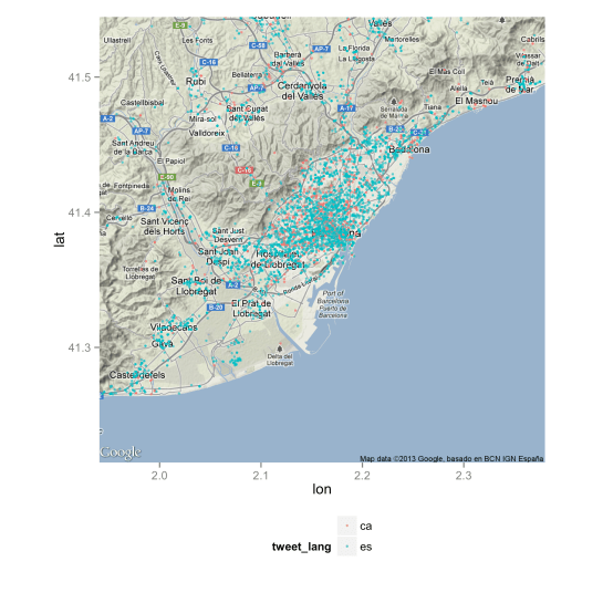 Spanish and Catalan tweets in the Barcelona urban area