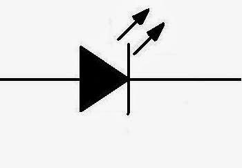 symbool LED symbool
