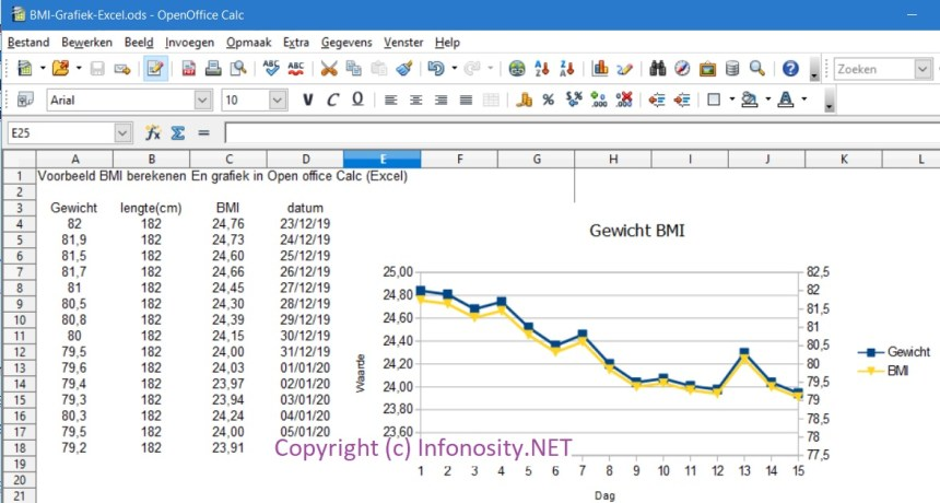 Calculate formula BMI in Excel with graph.  - am I too fat -