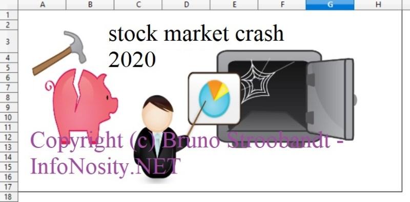Stock market crash 2020 approaching -black Monday - meme- Copyright (c) Bruno Stroobandt.