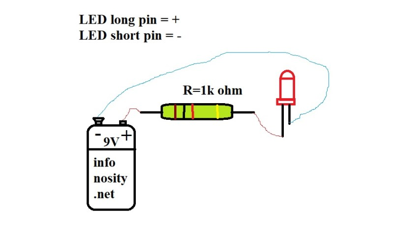 LED series resistor schematic. Calculate the series resistor for a LED. Copyright © Bruno Stroobandt infonosity.net led resistor calculator