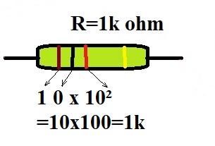 LED voorschakelweerstand 1000 ohm = kleuren bruin - zwart - rood