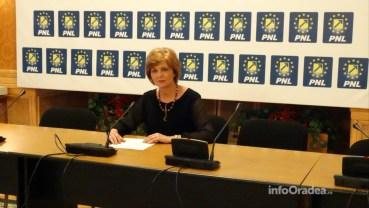 Raport de activitate al deputatului PNL Bihor Florica Chereches
