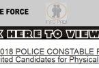 Nigeria Police List of Successful Candidates for the Physical and Credential Screening 2018- View list here