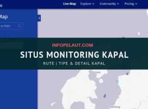 Website Monitoring Pergerakan Kapal