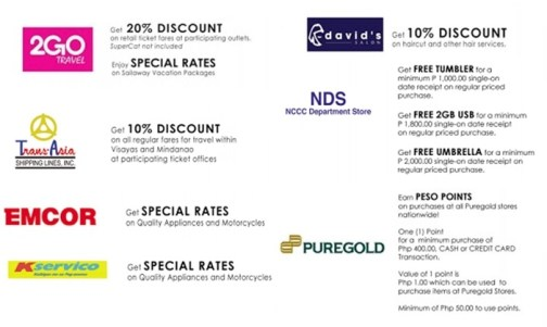 pagibig loyalty card discount on transpo and shopping travel 2go trans asia fare
