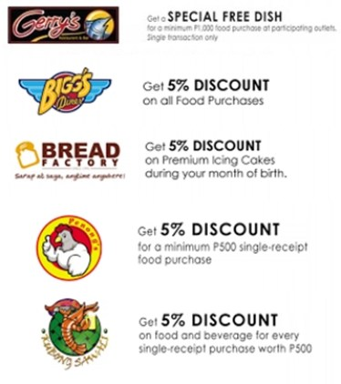 pagibig loyalty food and restaurant benefits discounts