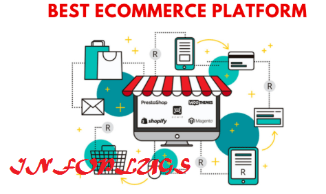 Ecommerce: Best  2020 Ecommerce Platforms You can Get