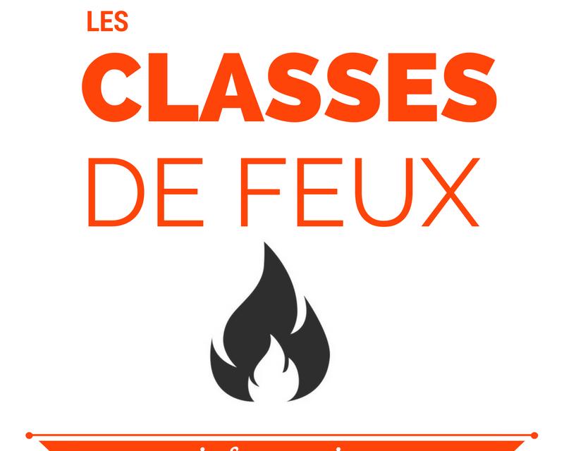Les classes de feux