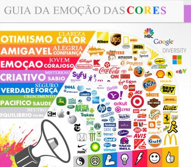 [Infográfico] Qual a Importância das Cores nos Logotipos e Logomarcas?