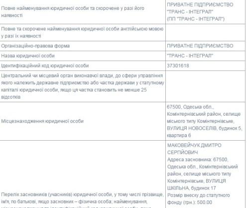 makoveychuk9