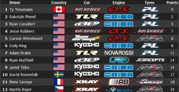 Ty Tessmann, pole en buggy de la DNC2012