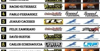 Zacarías Villalba vence en la primera prueba de la SNS