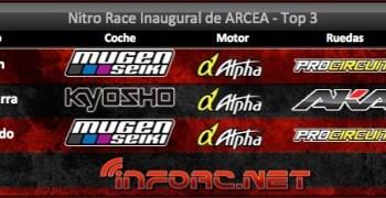 Resultado de la carrera inaugural del Club ARCEA, circuito El Alamo