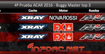 Argentina - Resultados cuarta fecha del Campeonato ACAR 2016