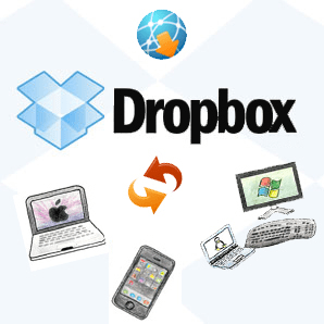 Dropbox - stockage en cloud