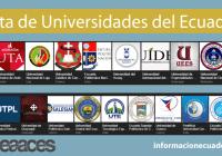 lista-de-universidades-ecuador20162017informacionecuador-com-categorias-ceaaces