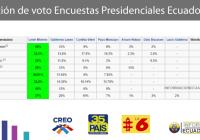 ganador-informacionecuador-com-intencion-de-voto-elecciones-2017-candidatos-encuestas-presidenciales