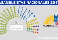 asambleistas 2017 electos elegidos informacionecuador.com